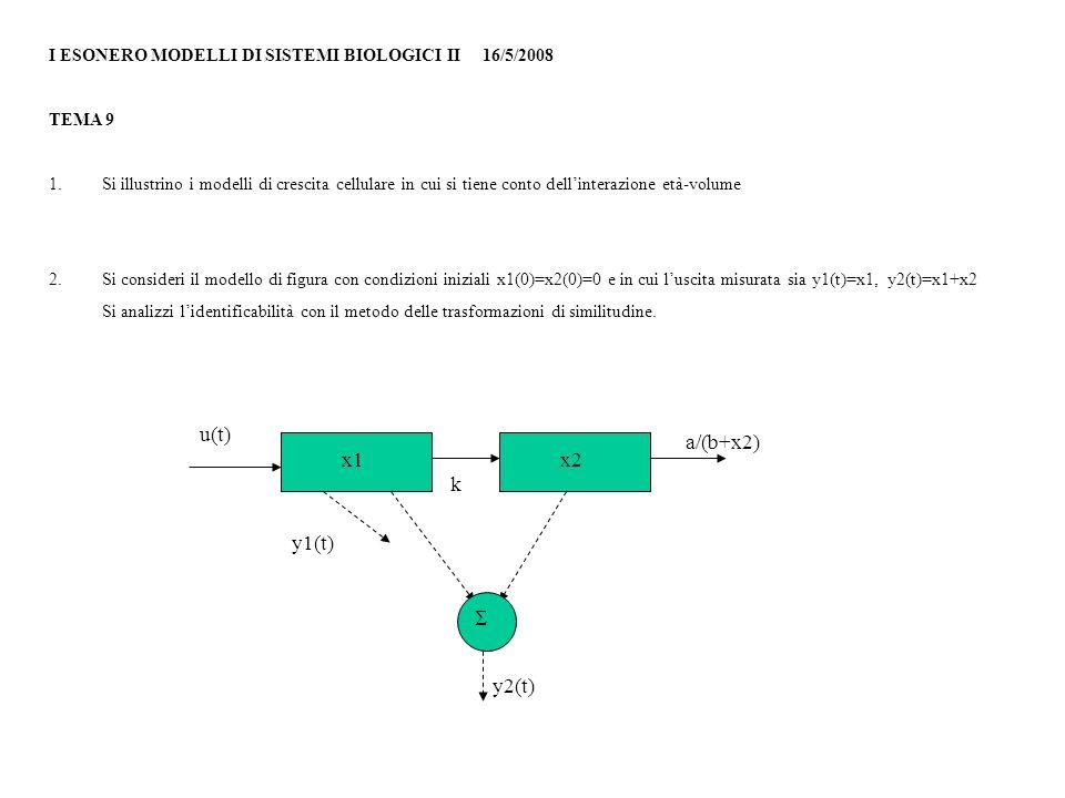 I ESONERO MODELLI DI SISTEMI BIOLOGICI II 16/5/2008 TEMA 9 1.Si illustrino i modelli di crescita cellulare in cui si tiene conto dellinterazione età-volume 2.Si consideri il modello di figura con condizioni iniziali x1(0)=x2(0)=0 e in cui luscita misurata sia y1(t)=x1, y2(t)=x1+x2 Si analizzi lidentificabilità con il metodo delle trasformazioni di similitudine.