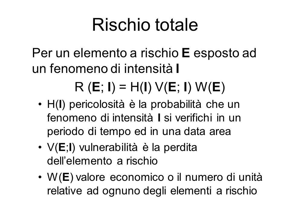 Rischio totale Per un elemento a rischio E esposto ad un fenomeno di intensità I R (E; I) = H(I) V(E; I) W(E) H(I) pericolosità è la probabilità che un fenomeno di intensità I si verifichi in un periodo di tempo ed in una data area V(E;I) vulnerabilità è la perdita dellelemento a rischio W(E) valore economico o il numero di unità relative ad ognuno degli elementi a rischio
