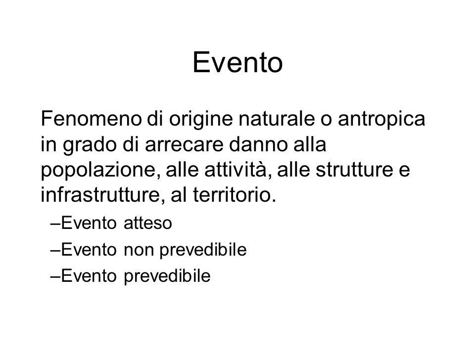 Evento Fenomeno di origine naturale o antropica in grado di arrecare danno alla popolazione, alle attività, alle strutture e infrastrutture, al territ