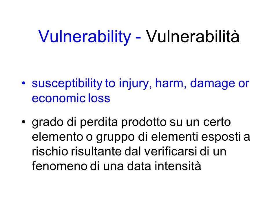 Pericolosità Probabilità che un fenomeno di una determinata intensità I si verifichi in un determinato periodo di tempo ed in una data area