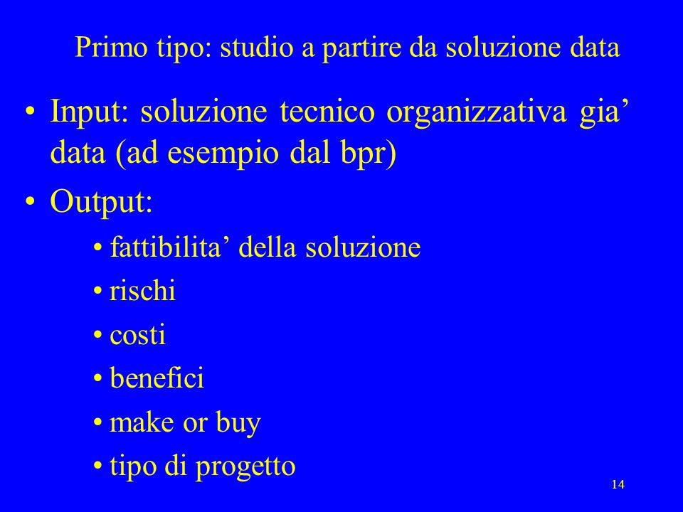 14 Primo tipo: studio a partire da soluzione data Input: soluzione tecnico organizzativa gia data (ad esempio dal bpr) Output: fattibilita della soluz