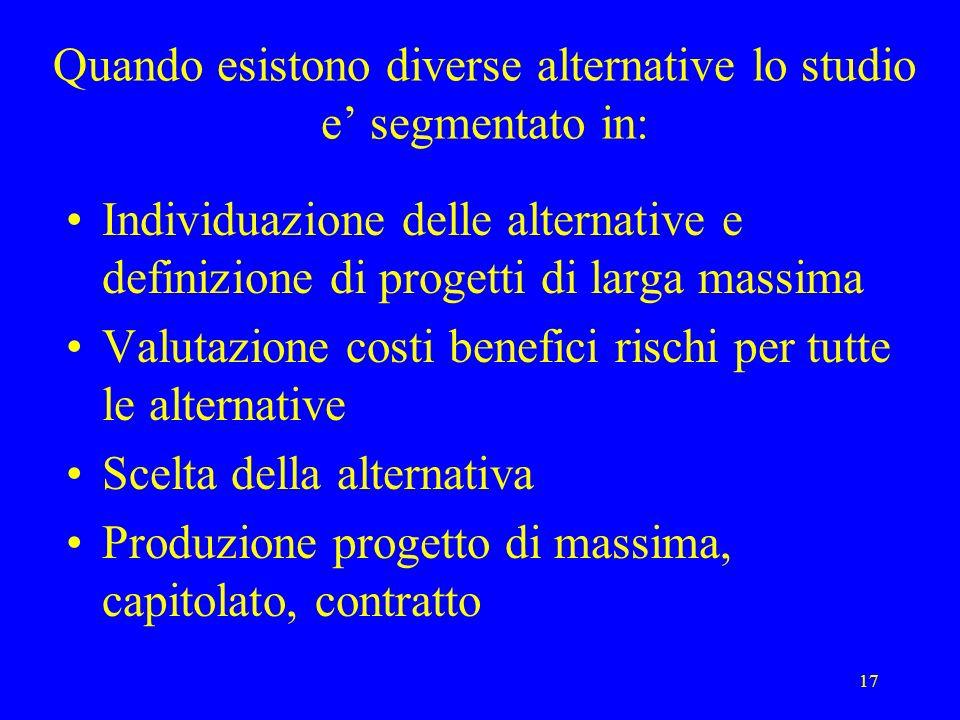 17 Quando esistono diverse alternative lo studio e segmentato in: Individuazione delle alternative e definizione di progetti di larga massima Valutazi