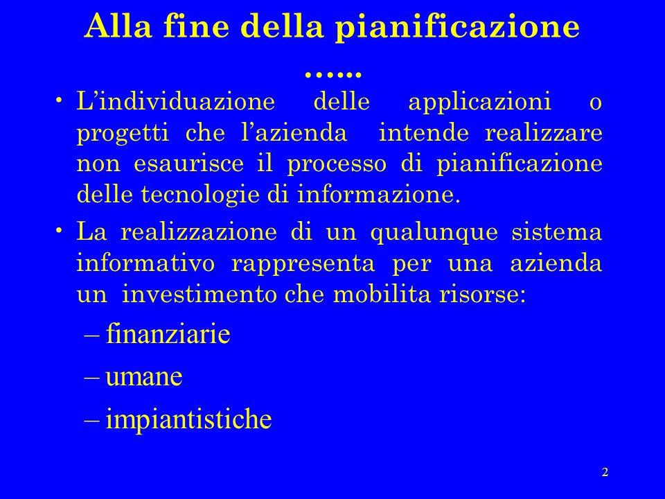 2 Alla fine della pianificazione …... Lindividuazione delle applicazioni o progetti che lazienda intende realizzare non esaurisce il processo di piani