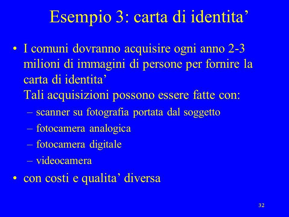 32 Esempio 3: carta di identita I comuni dovranno acquisire ogni anno 2-3 milioni di immagini di persone per fornire la carta di identita Tali acquisi