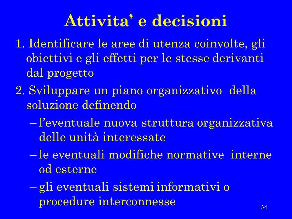 34 Attivita e decisioni 1. Identificare le aree di utenza coinvolte, gli obiettivi e gli effetti per le stesse derivanti dal progetto 2. Sviluppare un