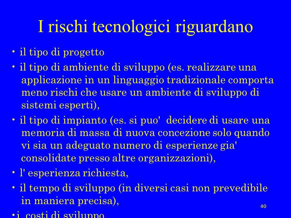 40 I rischi tecnologici riguardano il tipo di progetto il tipo di ambiente di sviluppo (es. realizzare una applicazione in un linguaggio tradizionale