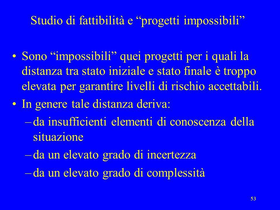 53 Studio di fattibilità e progetti impossibili Sono impossibili quei progetti per i quali la distanza tra stato iniziale e stato finale è troppo elev
