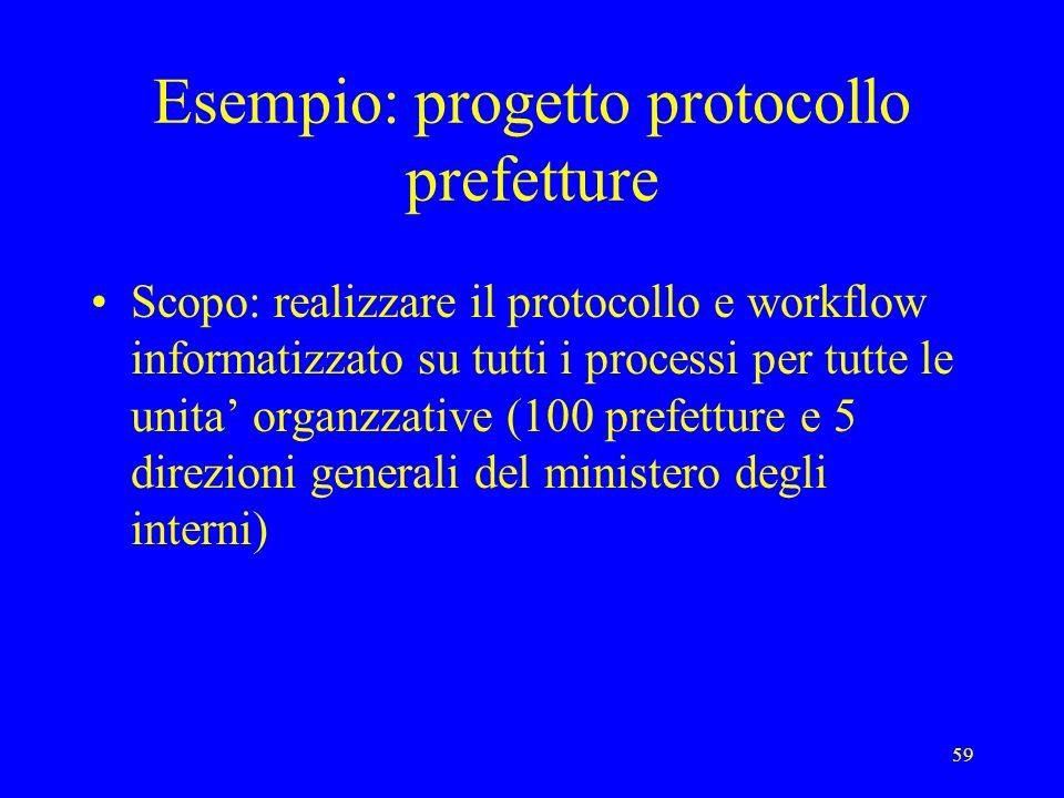 59 Esempio: progetto protocollo prefetture Scopo: realizzare il protocollo e workflow informatizzato su tutti i processi per tutte le unita organzzati