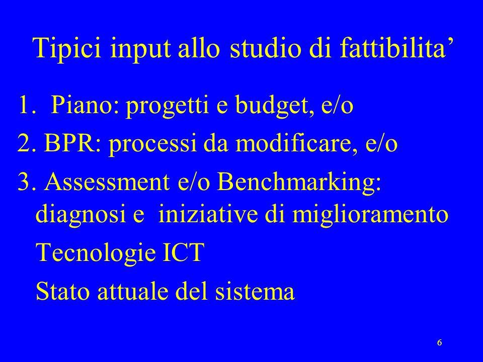 6 Tipici input allo studio di fattibilita 1. Piano: progetti e budget, e/o 2. BPR: processi da modificare, e/o 3. Assessment e/o Benchmarking: diagnos