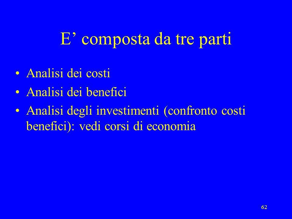 62 E composta da tre parti Analisi dei costi Analisi dei benefici Analisi degli investimenti (confronto costi benefici): vedi corsi di economia