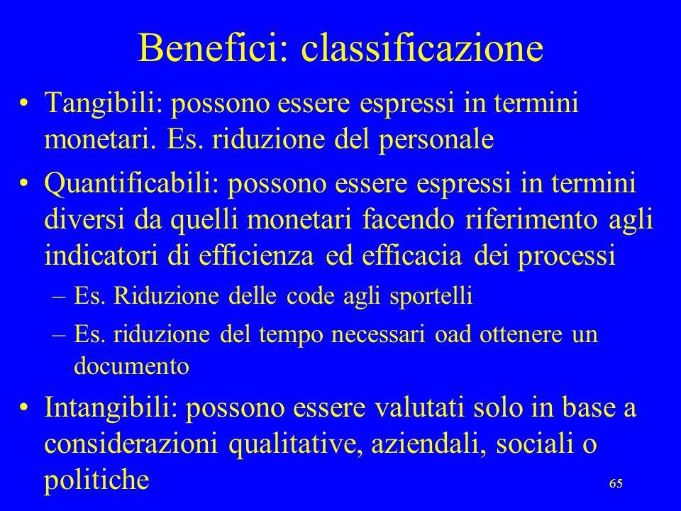 65 Benefici: classificazione Tangibili: possono essere espressi in termini monetari. Es. riduzione del personale Quantificabili: possono essere espres