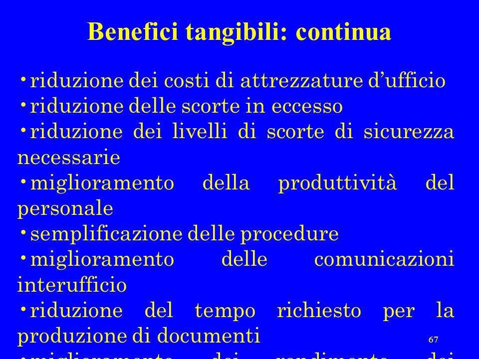 67 Benefici tangibili: continua riduzione dei costi di attrezzature dufficio riduzione delle scorte in eccesso riduzione dei livelli di scorte di sicu
