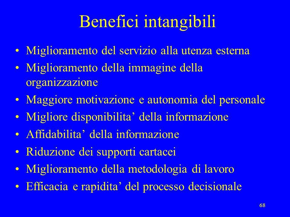 68 Benefici intangibili Miglioramento del servizio alla utenza esterna Miglioramento della immagine della organizzazione Maggiore motivazione e autono