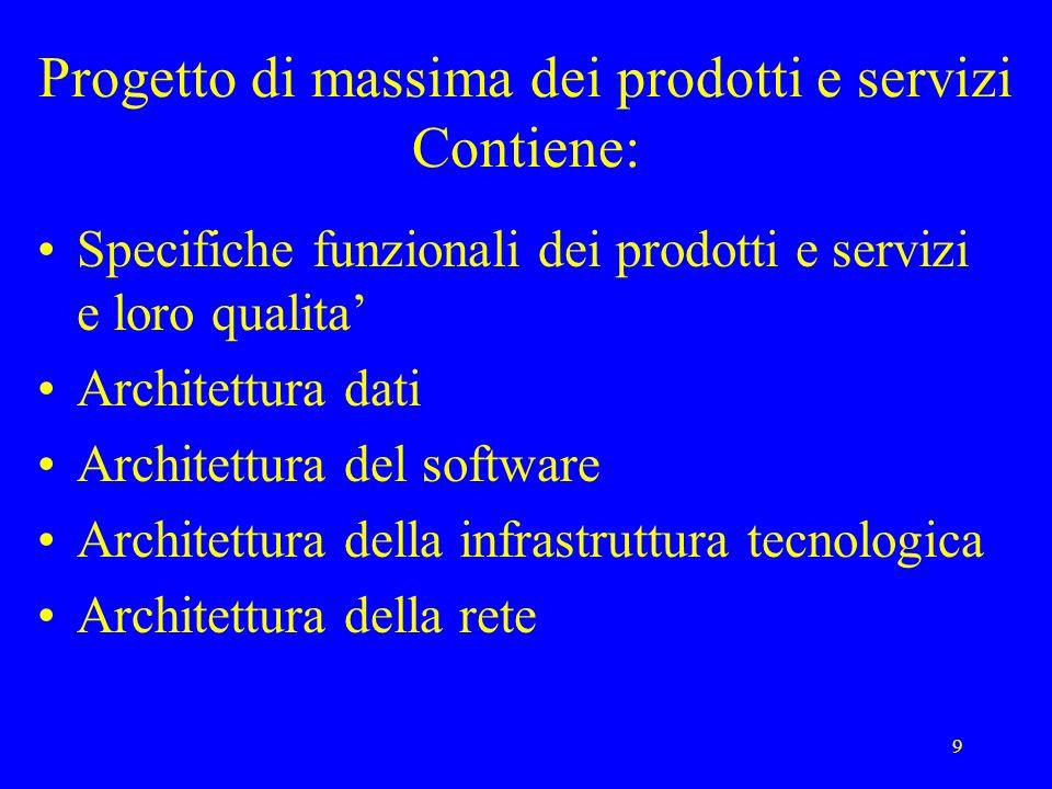 9 Progetto di massima dei prodotti e servizi Contiene: Specifiche funzionali dei prodotti e servizi e loro qualita Architettura dati Architettura del software Architettura della infrastruttura tecnologica Architettura della rete