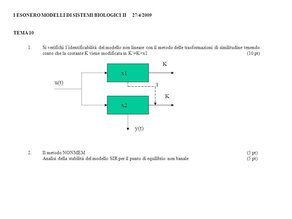 I ESONERO MODELLI DI SISTEMI BIOLOGICI II 27/4/2009 TEMA 10 1.Si verifichi lidentificabilità del modello non lineare con il metodo delle trasformazioni di similitudine tenendo conto che la costante K viene modificata in K=K+x1(10 pt) 2.Il metodo NONMEM (5 pt) Analisi della stabilità del modello SIR per il punto di equilibrio non banale(5 pt) x1 x2 K K u(t) 1 y(t)