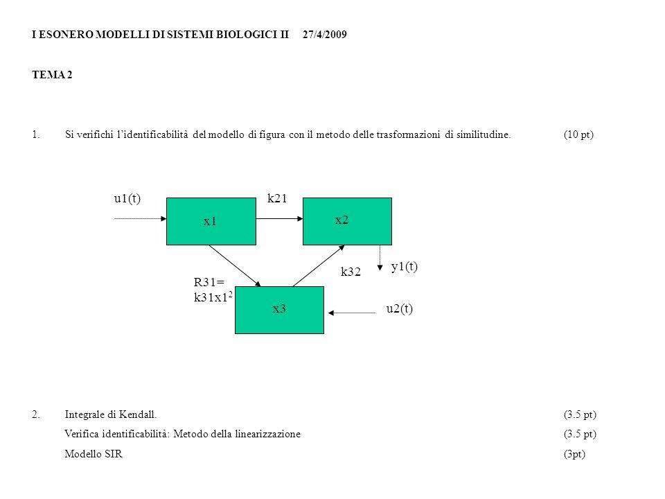 I ESONERO MODELLI DI SISTEMI BIOLOGICI II 27/4/2009 TEMA 2 1.Si verifichi lidentificabilità del modello di figura con il metodo delle trasformazioni di similitudine.(10 pt) 2.Integrale di Kendall.(3.5 pt) Verifica identificabilità: Metodo della linearizzazione(3.5 pt) Modello SIR(3pt) x1 u1(t) u2(t) y1(t) x2 x3 k21 k32 R31= k31x1 2