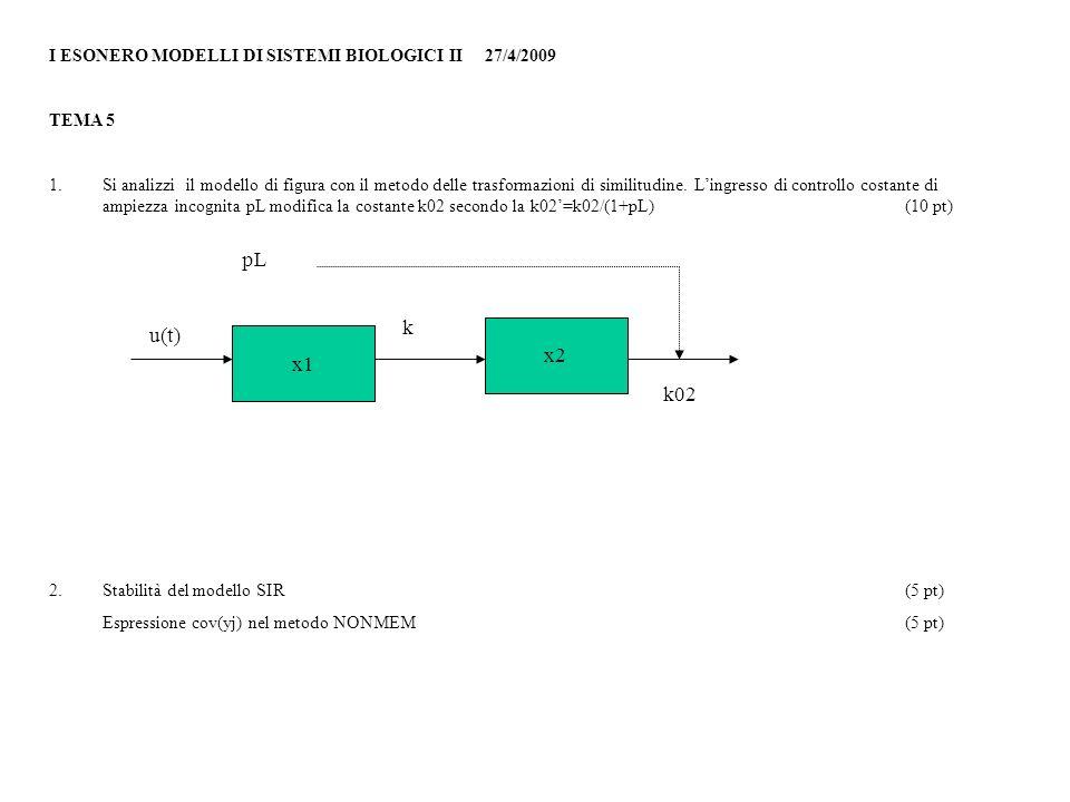 I ESONERO MODELLI DI SISTEMI BIOLOGICI II 27/4/2009 TEMA 5 1.Si analizzi il modello di figura con il metodo delle trasformazioni di similitudine.