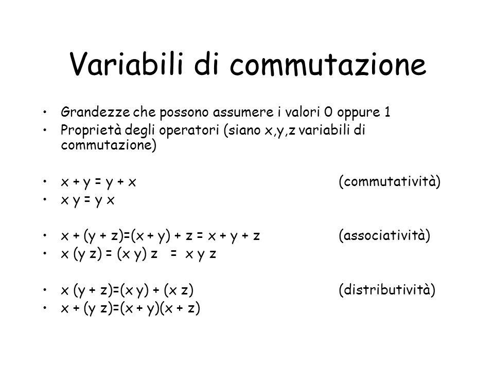 Funzioni di commutazione Sia x i una variabile di commutazione ed X il vettore composto da n variabili –x i {0,1}, X {0,1} n Consideriamo le funzioni y = f(X) f: {0,1} n {0,1} f è una funzione il cui dominio è costituito da tutte e sole le n-ple (x 1,x 2,…,x n ) ed il cui codominio è linsieme {0,1} Il numero di n-plue diverse è 2 n f può essere assegnata mediante la sua tabella di verità (il termine verità deriva dai valori TRUE/FALSE, termini usati da Boole nella sua algebra)