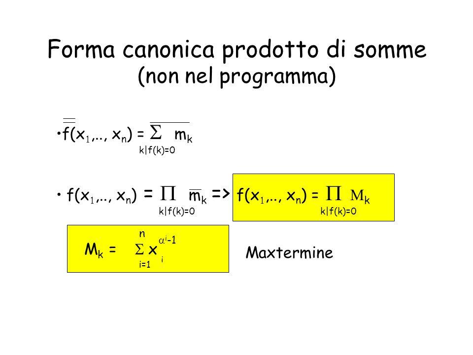Esempio (non nel programma) y=f(x 1,x 2,x 3 ) è 1 se e solo se il numero di variabili con valore 1 è pari 0001 0010 0100 0111 1000 1011 1101 1110 0123456701234567 M2M2 M1M1 M4M4 M7M7 y =M 1 +M 2 +M 4 +M 7 = (1,2,4,7) f(x 1,x 2,x 3 ) =(x 3 +x 2 + x 1 )·(x 3 + x 2 + x 1 )·( x 3 + x 2 + x 1 ) )·( x 3 + x 2 + x 1 ) x 3 x 2 x 1 y