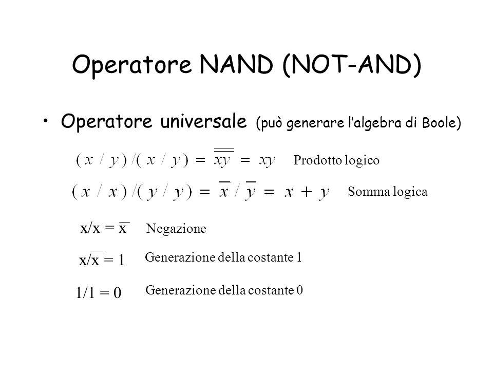 Porta NOR Proprietà: A B = B A A 1 = 0 A 0 = A A A = 0 Non è associativo x 1 x 2 y 001 010 100 110 0 0 0 1 0 1 1 1 0 0 0 1 X0X0 X1X1 Y Operatore universale x y x + y xy