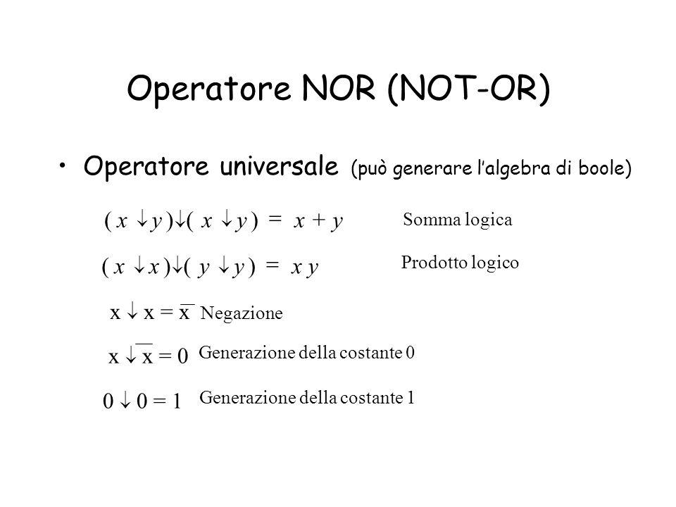 Operatore XOR or esclusivo, detto anche somma modulo 2 o anticoincidenza , indicato col simbolo x y=y x (proprietà commutativa) (x y) z=x (y z) (associativa) x 1= x x 0=x x x=0 x x =1 Non è un operatore universale X1X1 X2X2 Y 000 011 101 110 X0X0 X1X1 Y