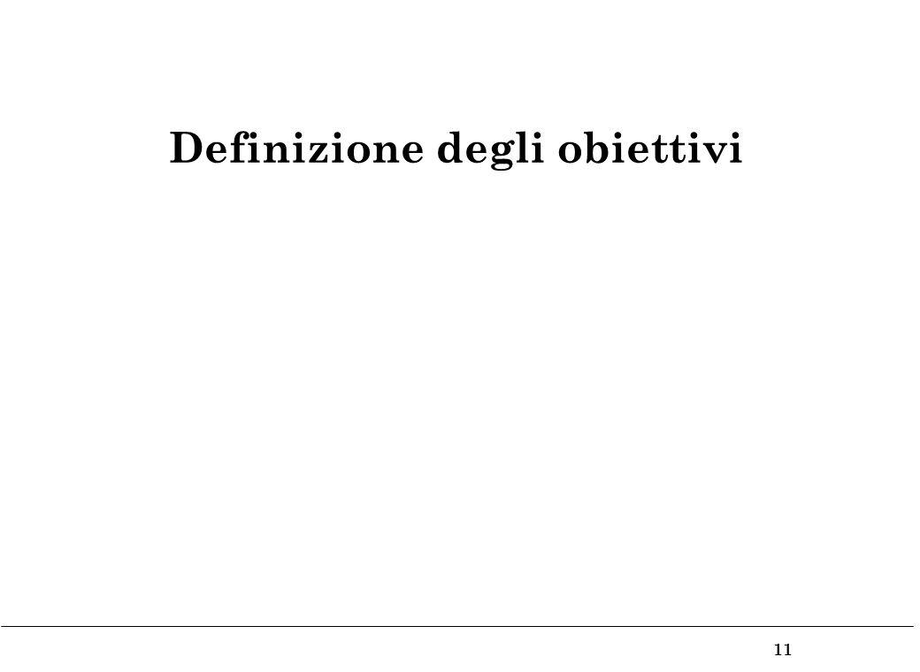 11 Definizione degli obiettivi