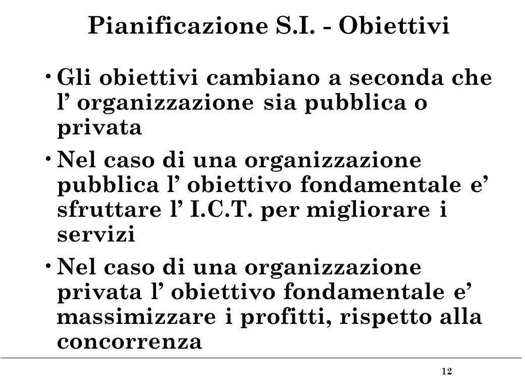 12 Pianificazione S.I.