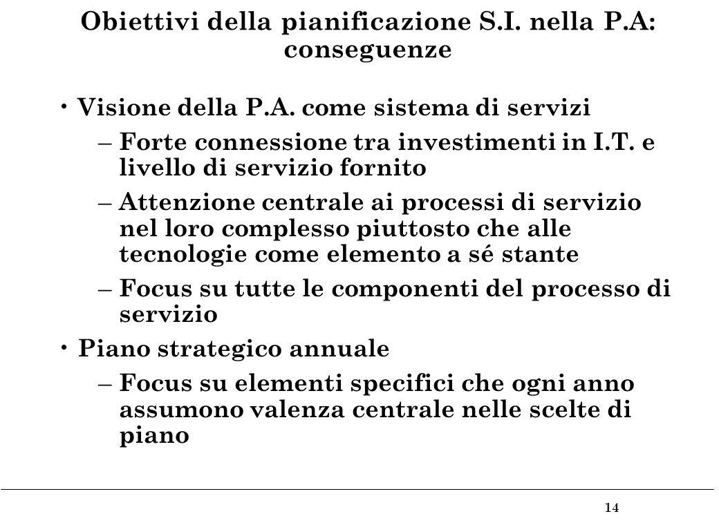 14 Obiettivi della pianificazione S.I. nella P.A: conseguenze Visione della P.A.