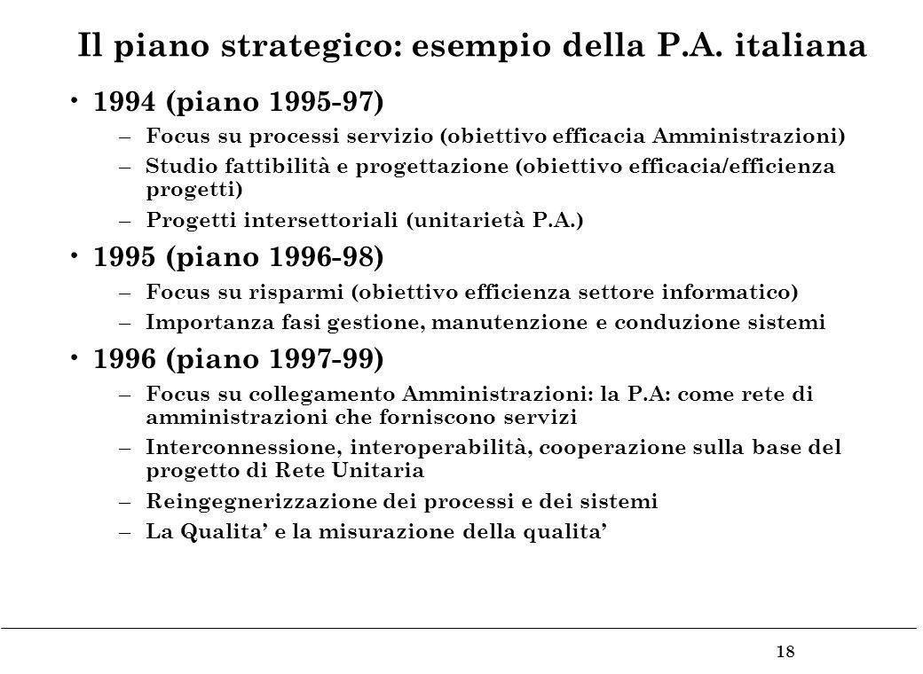 18 Il piano strategico: esempio della P.A.