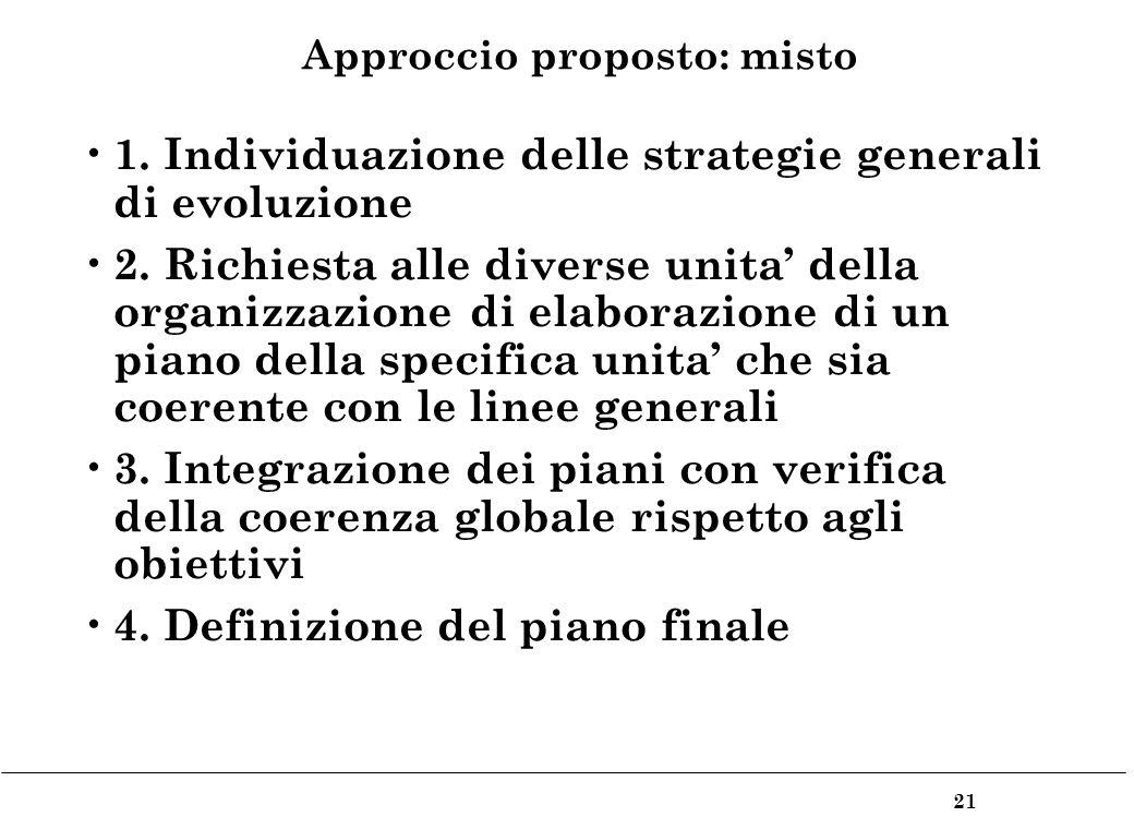 21 Approccio proposto: misto 1. Individuazione delle strategie generali di evoluzione 2.