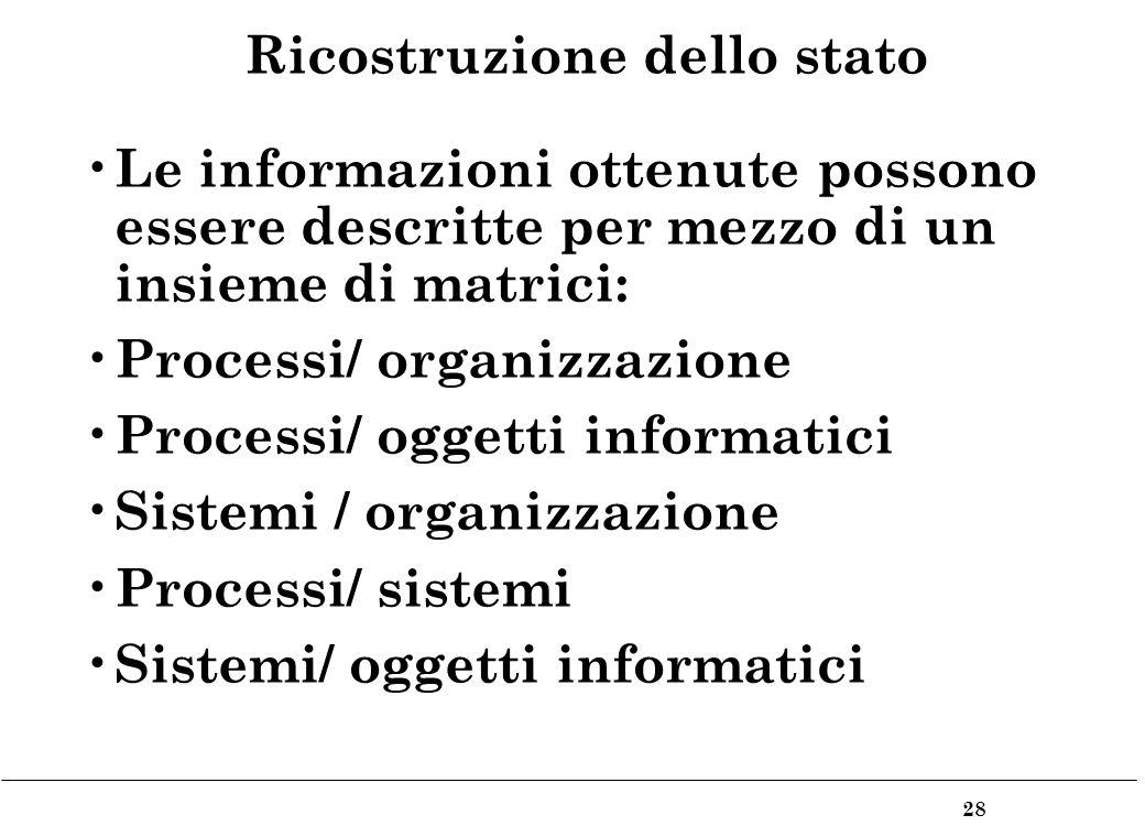28 Ricostruzione dello stato Le informazioni ottenute possono essere descritte per mezzo di un insieme di matrici: Processi/ organizzazione Processi/ oggetti informatici Sistemi / organizzazione Processi/ sistemi Sistemi/ oggetti informatici