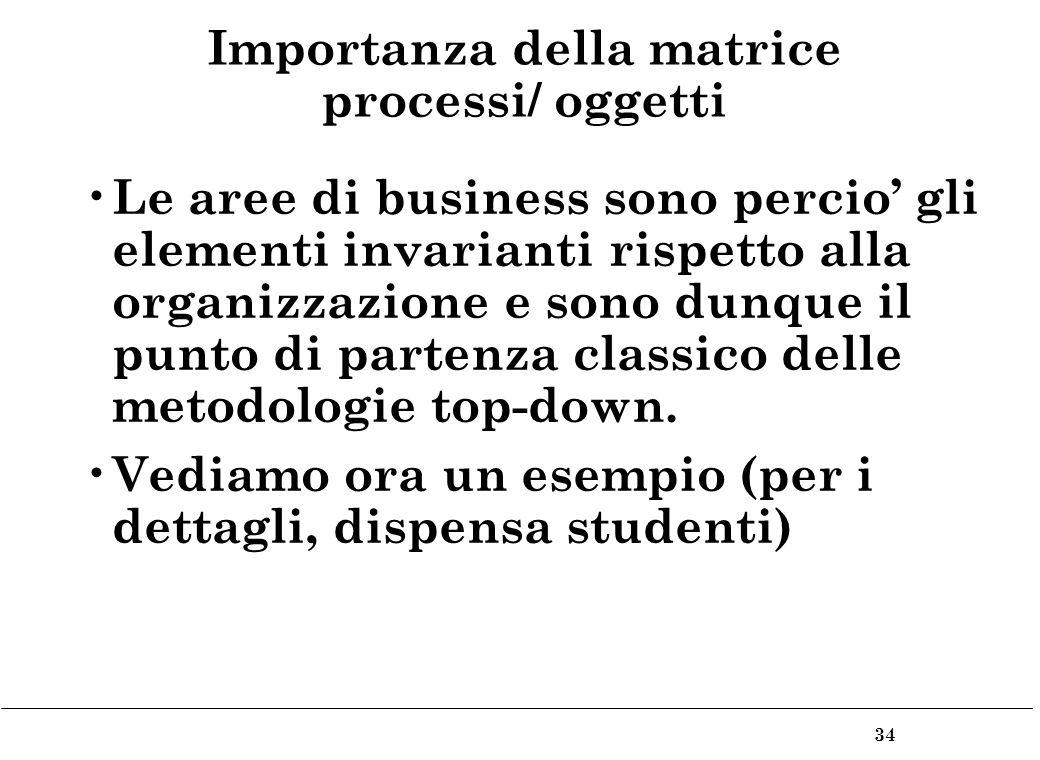 34 Importanza della matrice processi/ oggetti Le aree di business sono percio gli elementi invarianti rispetto alla organizzazione e sono dunque il punto di partenza classico delle metodologie top-down.