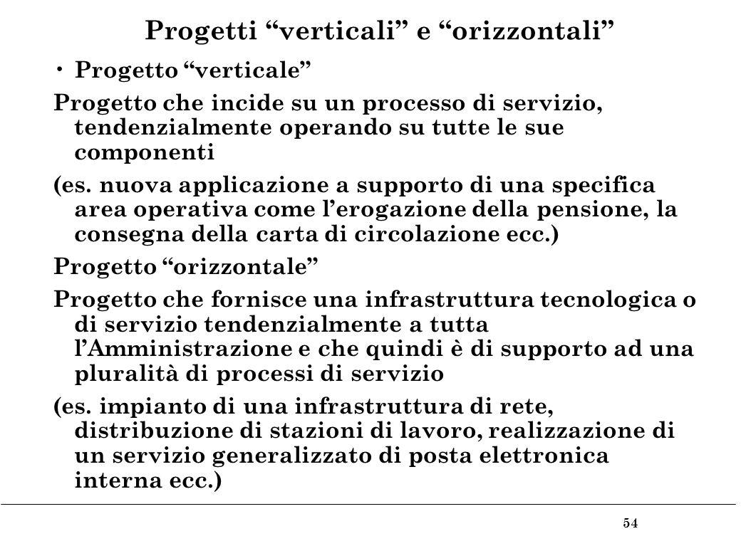 54 Progetti verticali e orizzontali Progetto verticale Progetto che incide su un processo di servizio, tendenzialmente operando su tutte le sue componenti (es.