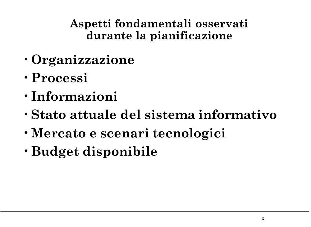8 Aspetti fondamentali osservati durante la pianificazione Organizzazione Processi Informazioni Stato attuale del sistema informativo Mercato e scenari tecnologici Budget disponibile