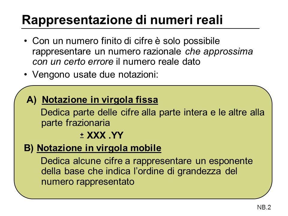 NB.3 Notazione in virgola mobile Estende lintervallo di numeri rappresentati a parità di cifre, rispetto alla notazione in virgola fissa Numeri reali rappresentati da una coppia di numeri m : mantissa normalizzata tra due potenze successive della base b i -1 | m | b i – e : esponente intero con segno n = m b e Sia m che e hanno un numero prefissato di cifre Intervalli limitati ed errori di arrotondamento