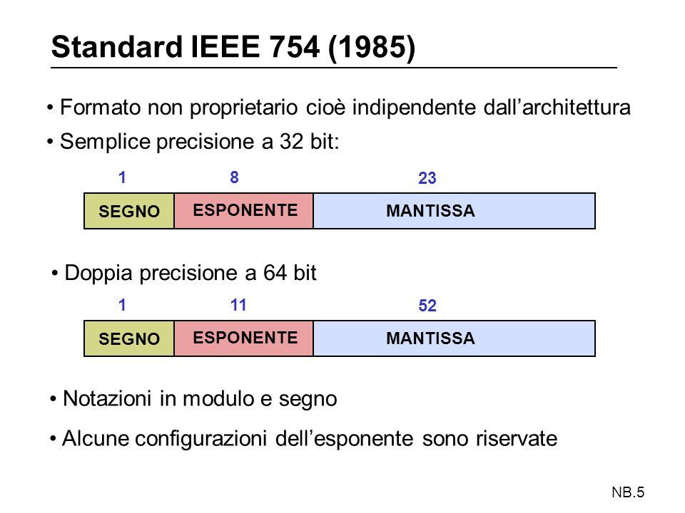 NB.6 IEEE 754 a 32 bit x = (-1) S x 1.F x 2 Exp-bias ESPONENTE - Rappresentato in eccesso 127 - Lintervallo è [-127, +127] MANTISSA - Se ne rappresenta solo la parte frazionaria 1 ESPONENTE MANTISSA 8 23 SEGNO