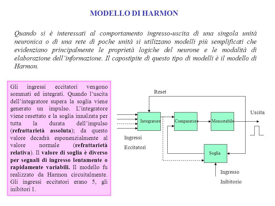 MODELLO DI HARMON Quando si è interessati al comportamento ingresso-uscita di una singola unità neuronica o di una rete di poche unità si utilizzano m
