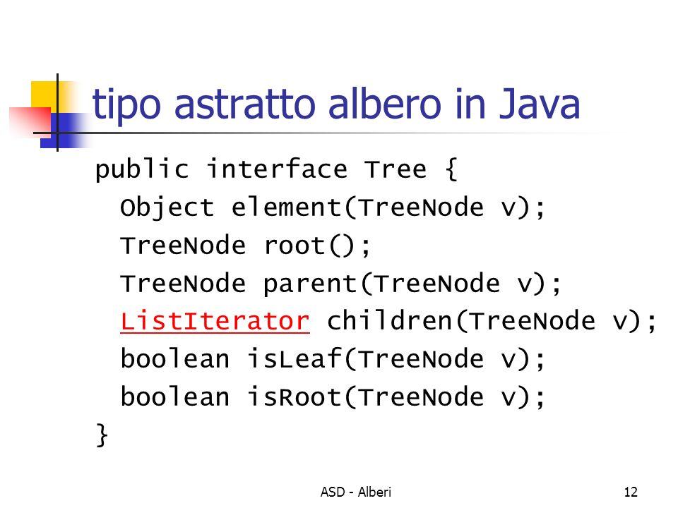 ASD - Alberi12 tipo astratto albero in Java public interface Tree { Object element(TreeNode v); TreeNode root(); TreeNode parent(TreeNode v); ListIter