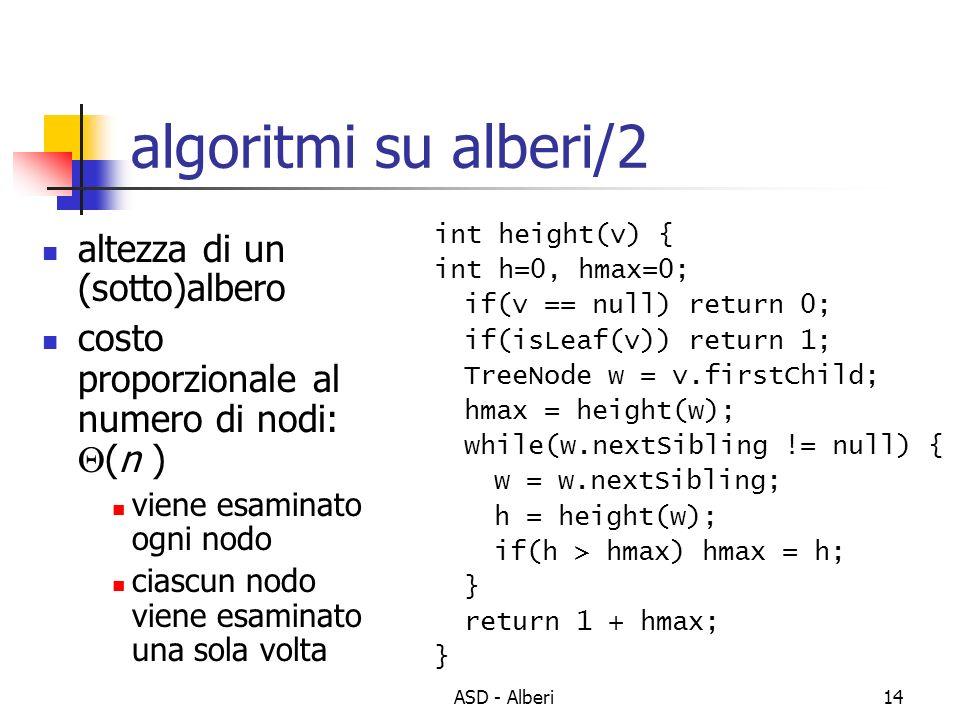 ASD - Alberi14 algoritmi su alberi/2 altezza di un (sotto)albero costo proporzionale al numero di nodi: (n ) viene esaminato ogni nodo ciascun nodo vi