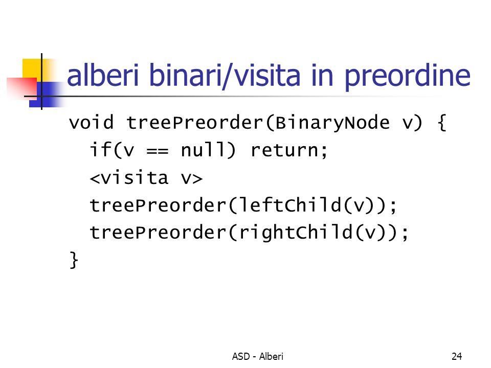 ASD - Alberi24 alberi binari/visita in preordine void treePreorder(BinaryNode v) { if(v == null) return; treePreorder(leftChild(v)); treePreorder(righ