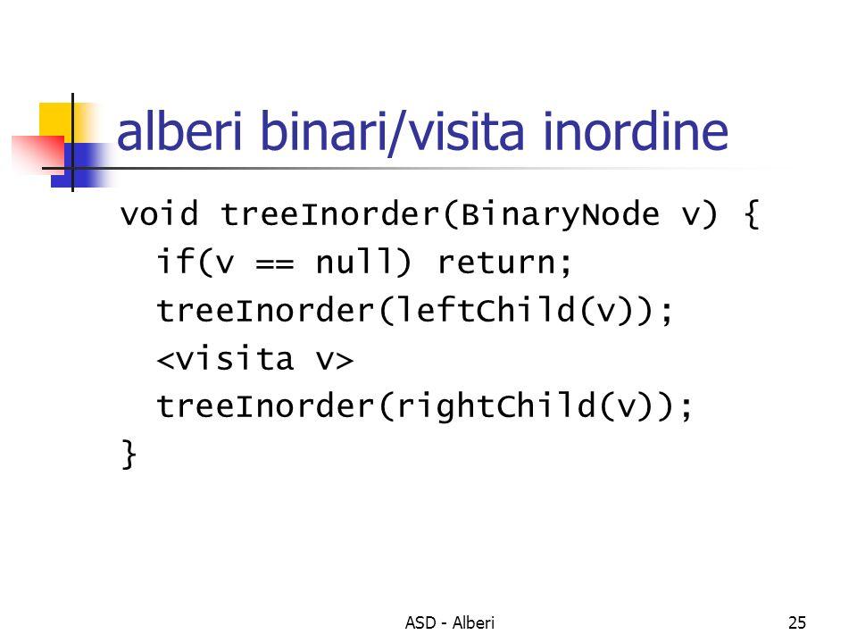 ASD - Alberi25 alberi binari/visita inordine void treeInorder(BinaryNode v) { if(v == null) return; treeInorder(leftChild(v)); treeInorder(rightChild(