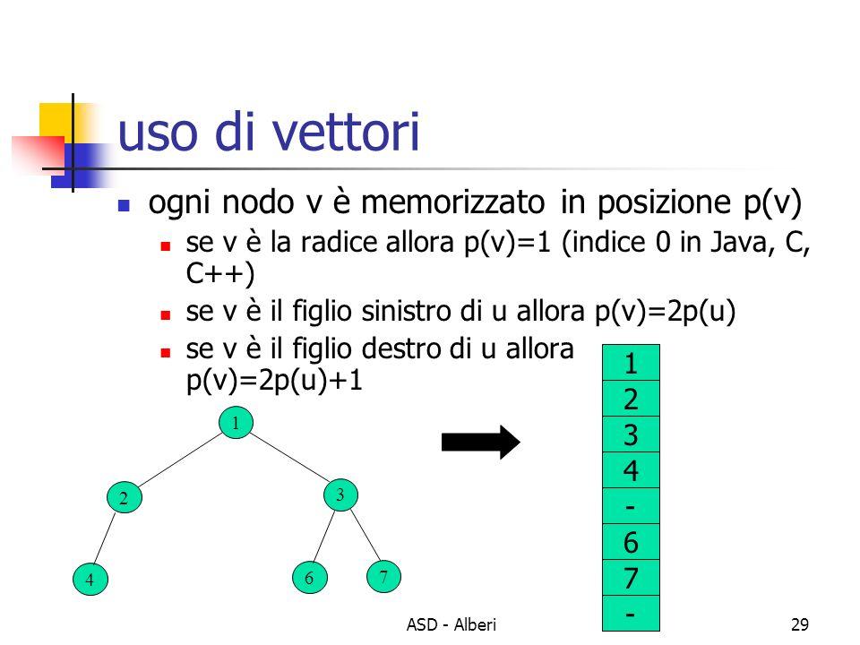 ASD - Alberi29 uso di vettori ogni nodo v è memorizzato in posizione p(v) se v è la radice allora p(v)=1 (indice 0 in Java, C, C++) se v è il figlio s