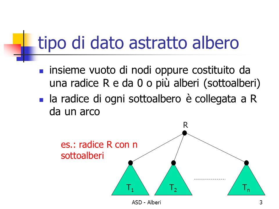 ASD - Alberi14 algoritmi su alberi/2 altezza di un (sotto)albero costo proporzionale al numero di nodi: (n ) viene esaminato ogni nodo ciascun nodo viene esaminato una sola volta int height(v) { int h=0, hmax=0; if(v == null) return 0; if(isLeaf(v)) return 1; TreeNode w = v.firstChild; hmax = height(w); while(w.nextSibling != null) { w = w.nextSibling; h = height(w); if(h > hmax) hmax = h; } return 1 + hmax; }