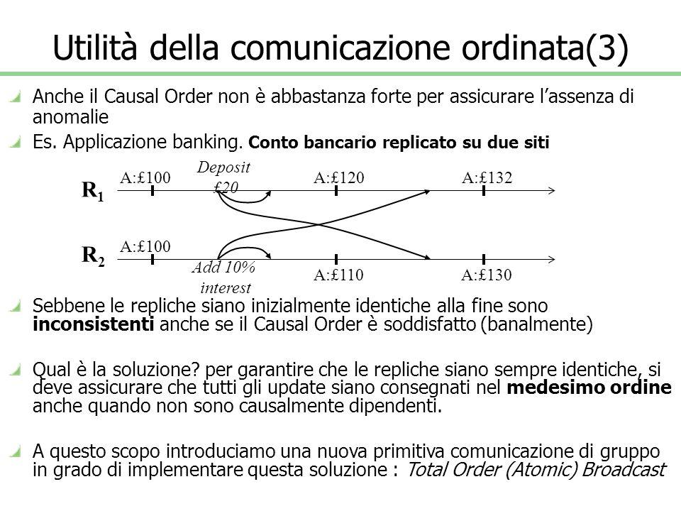 Utilità della comunicazione ordinata(3) Anche il Causal Order non è abbastanza forte per assicurare lassenza di anomalie Es.