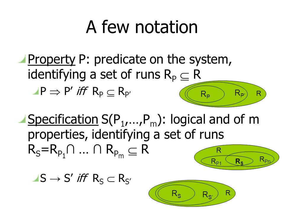 A few notation Property P: predicate on the system, identifying a set of runs R P R P P iff R P R P Specification S(P 1,…,P m ): logical and of m properties, identifying a set of runs R S =R P 1 … R P m R S S iff R S R S RPRP RPRP RSRS RSRS R P1 R Pn RSRS R R R