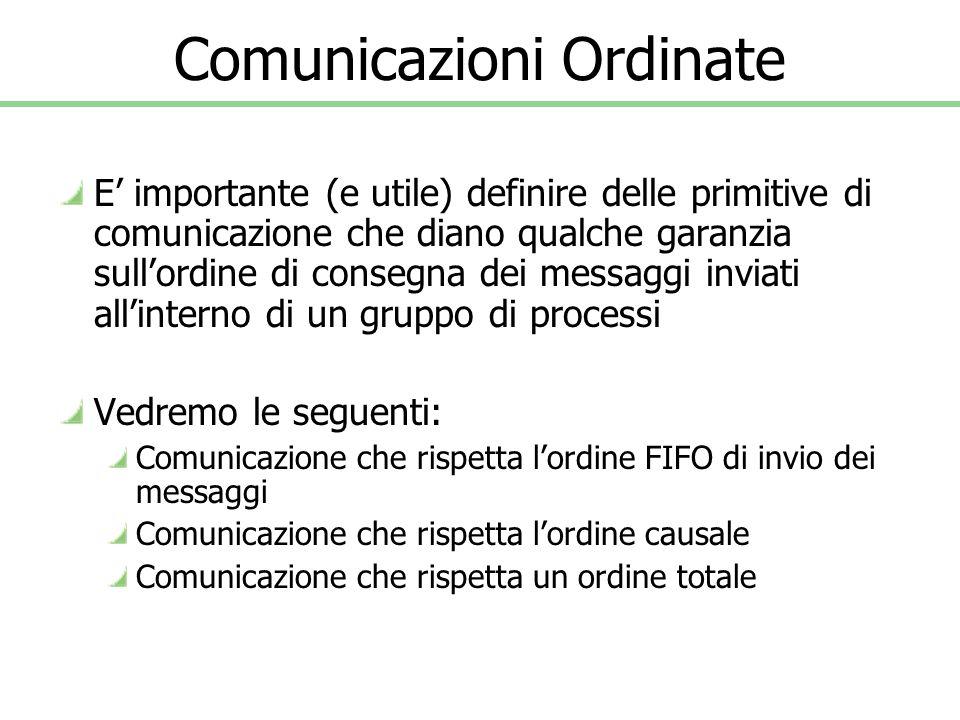Comunicazione in un gruppo di processi Comunicazione di gruppo: gruppo definito di processi.
