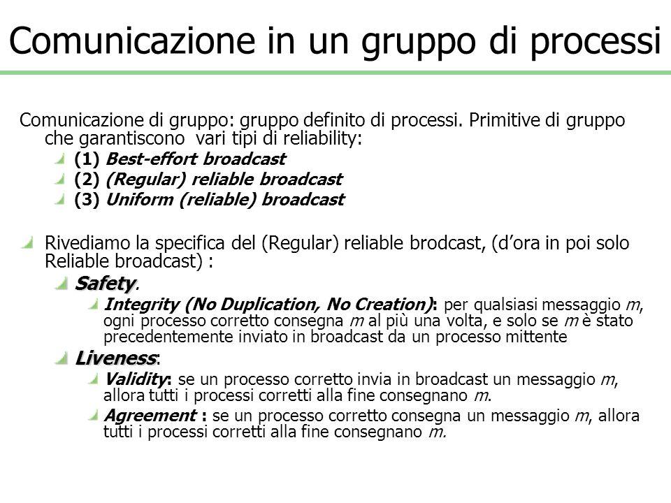 Utilità della comunicazione ordinata Nel Reliable broadcast non cè alcun requisito sullordine in cui i messaggi sono consegnati Per alcune applicazioni ciò può portare ad anomalie...