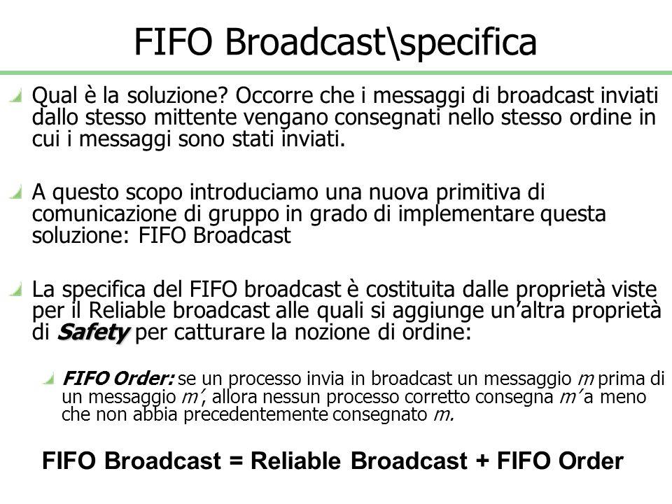 FIFO Broadcast\specifica Qual è la soluzione.