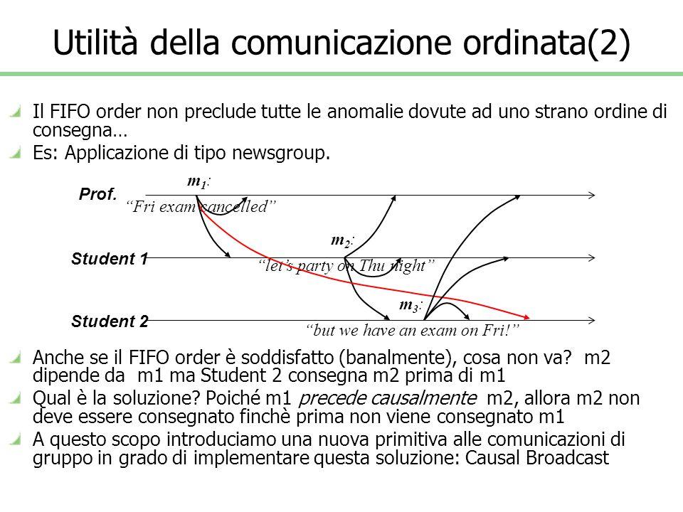 Utilità della comunicazione ordinata(2) Il FIFO order non preclude tutte le anomalie dovute ad uno strano ordine di consegna… Es: Applicazione di tipo newsgroup.