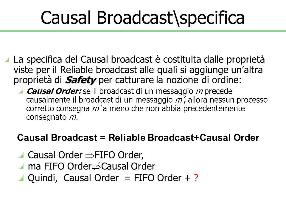 Causal Order FIFO Order, ma FIFO Order Causal Order Quindi, Causal Order = FIFO Order + .